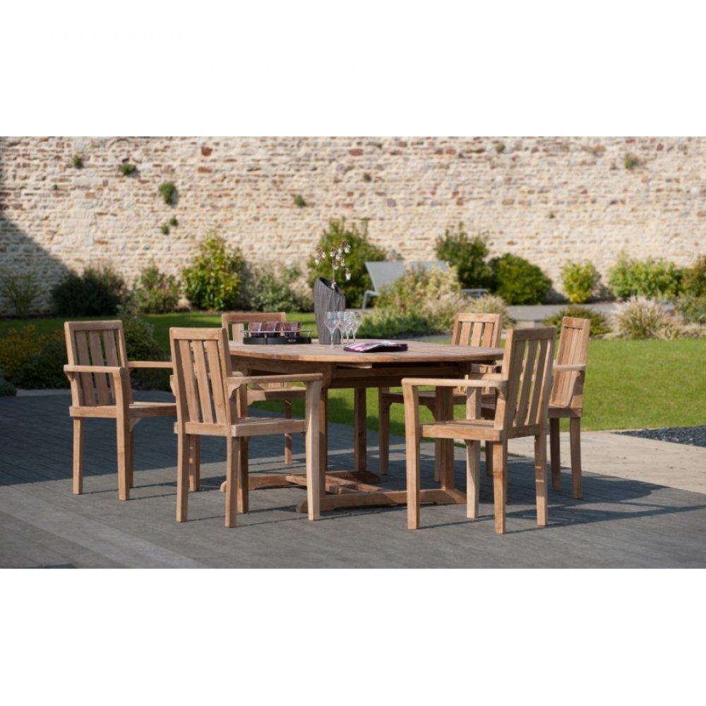 Table Et Fauteuil De Jardin En Teck ~ Jsscene.com : Des idées ...