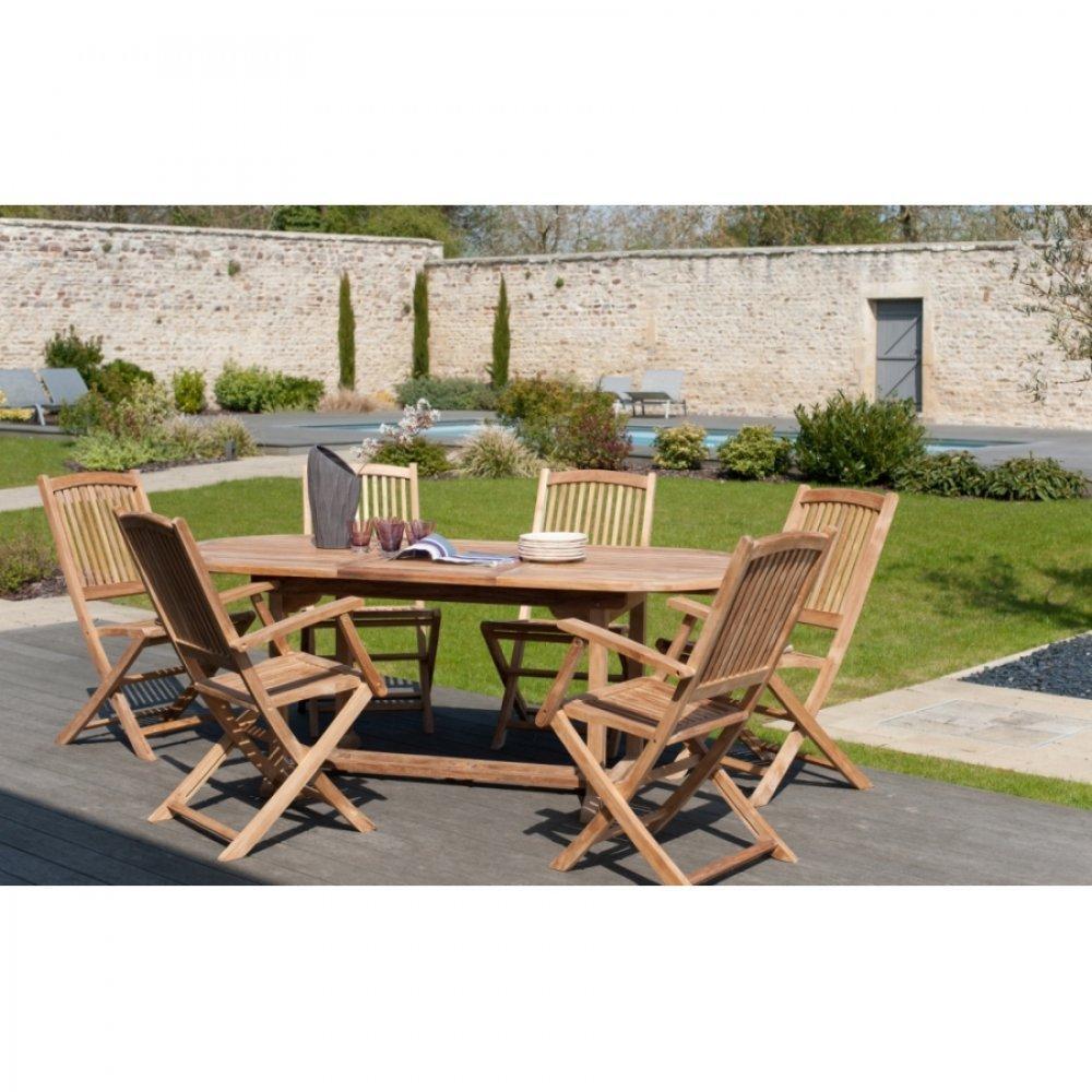 Tables Meubles De Jardin Table Repas Extensible De