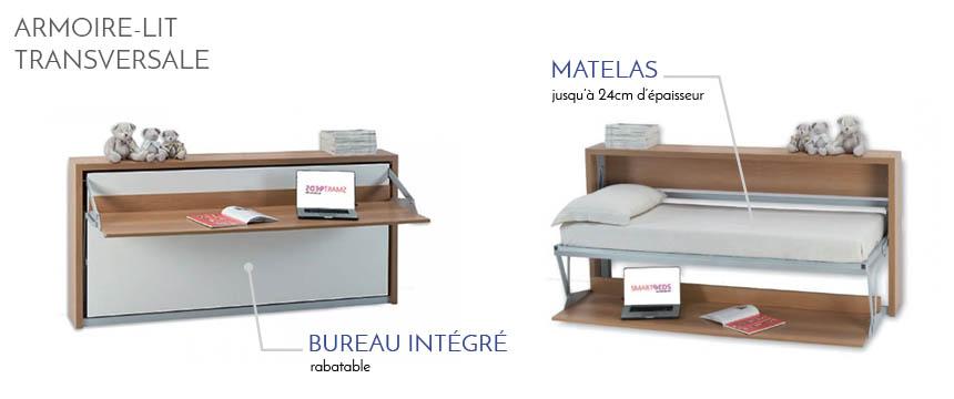 Armoire lit escamotables au meilleur prix inside75 - Lit armoire escamotable electrique ...