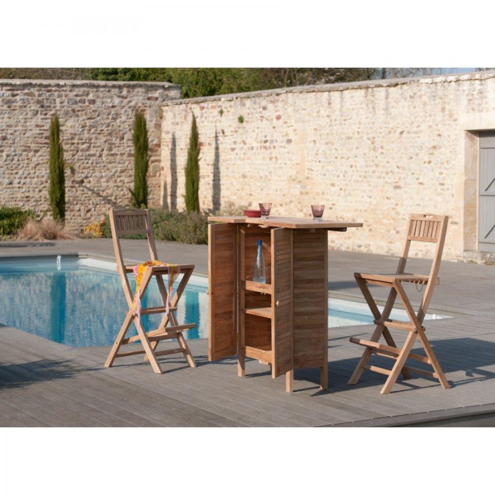 Mobili mini bar tavoli e sedie inside75 for Mobile giardino