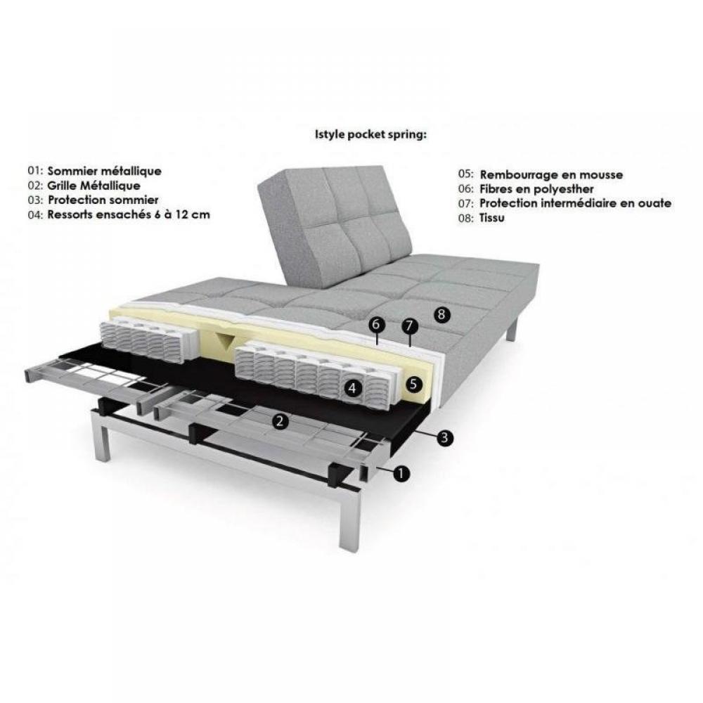 INNOVATION LIVING  Canapé design SLY convertible lit 140*200 cm pieds métal noir, tissu Mixed Dance Blue