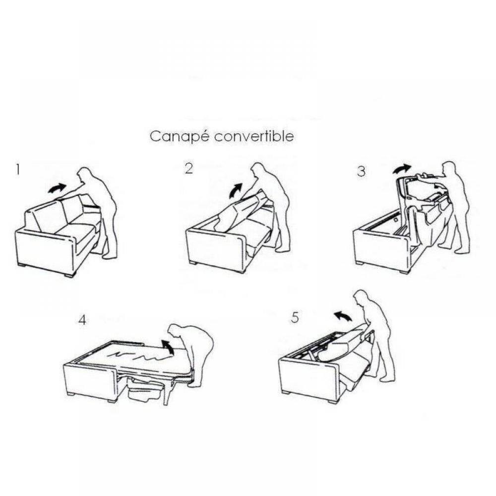 Canapé convertible FINLANDE 140cm ouverture RAPIDO sommier lattes RENATONISI matelas BULTEX 14cm
