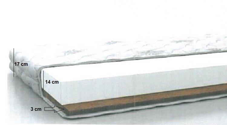 Matelas BORNEO COCO couchage 140*190 cm épaisseur 17 cm
