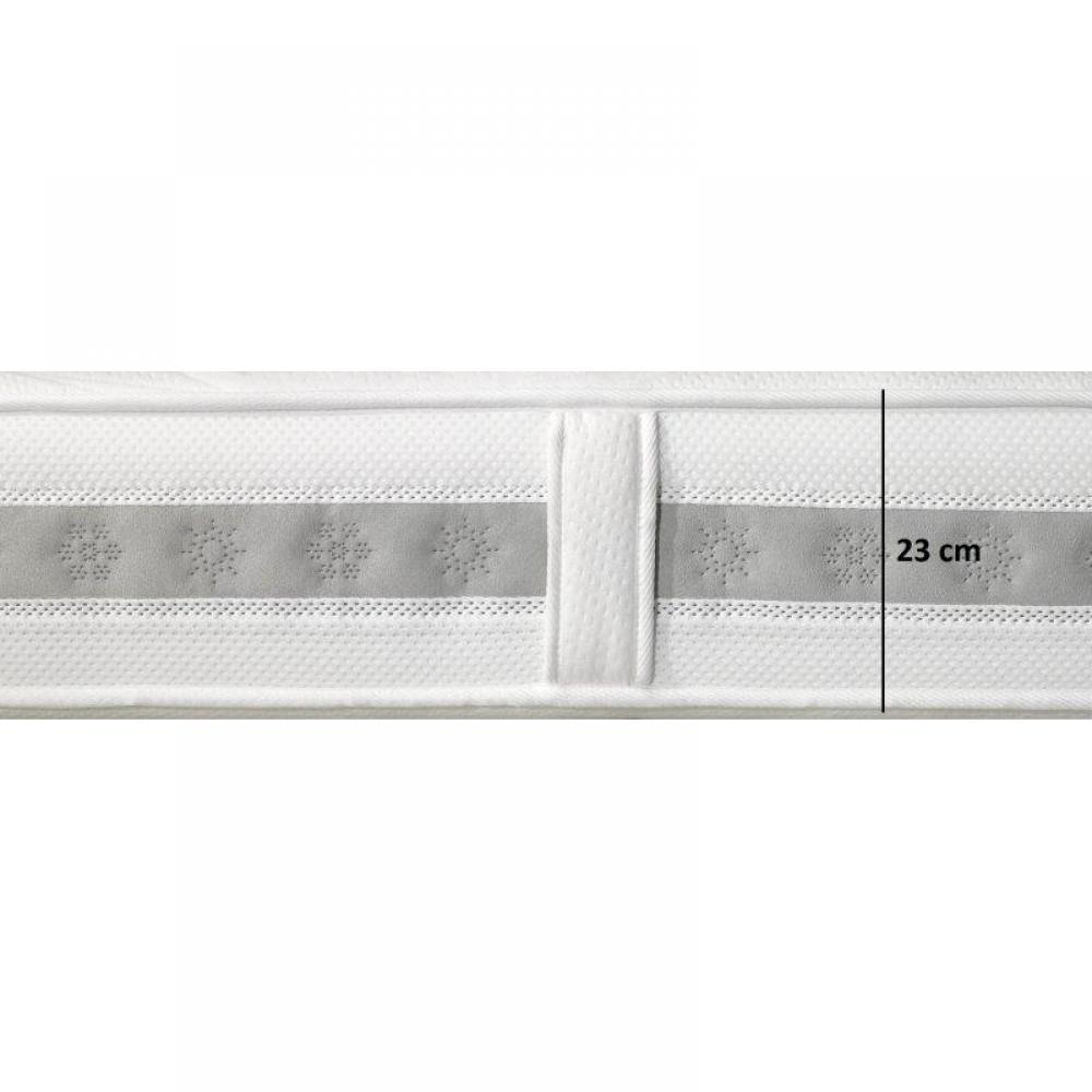 matelas treca chambre literie matelas treca air spring 600 thermor g. Black Bedroom Furniture Sets. Home Design Ideas