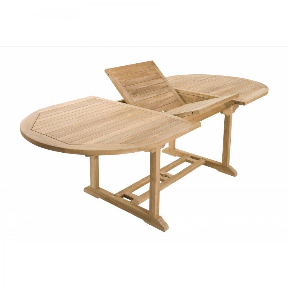 Table De Jardin Pour Terrasse Ou Balcon Au Meilleur Prix