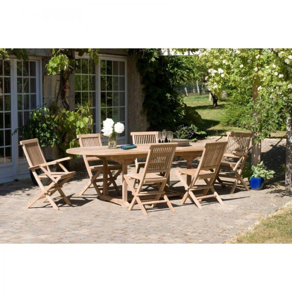 Table de jardin pour terrasse ou balcon au meilleur prix table repas extensible de jardin ovale - Table jardin teck massif fort de france ...
