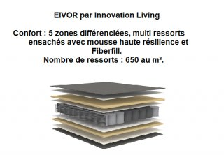 INNOVATION LIVING  Canapé convertible rapido EIVOR couchage 160*195 matelas 18 cm tissu Mixed Dance Grey